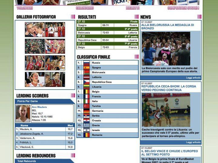 home page europei di basket femminile 2007